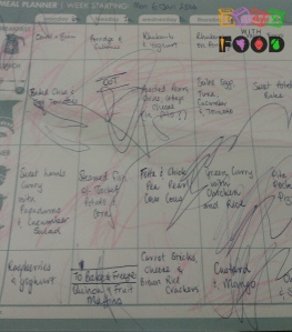 What I think of mum's meal plans ... I think they are much prettier with the pink & pen scribbles!